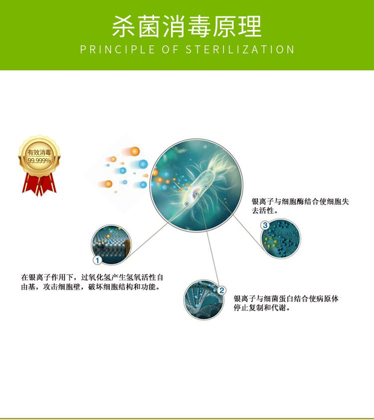 奥克泰士A501姜瘟病的预防及防治